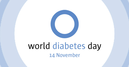 clickoncare world diabetes day awareness