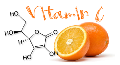 Importance of Vitamin A, C and E to Skin