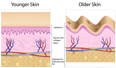 retinol and its uses 3