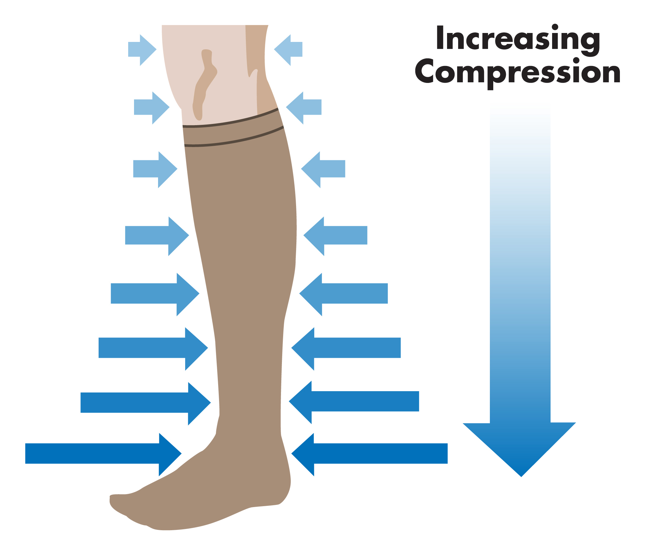 Comprezon Varicose Vein Stockings